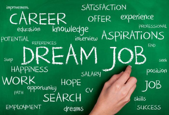 11 Steps To A Successful Job Search Trulyhired
